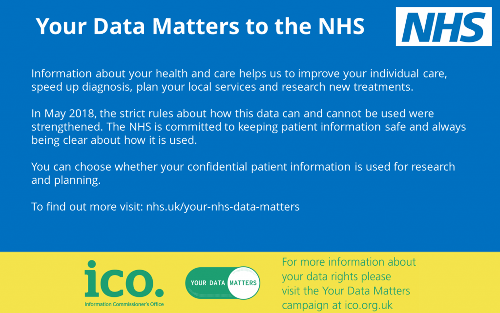 Your data matters to the NHS
